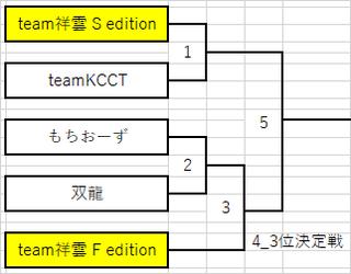 トーナメント.png