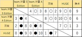 リーグ戦結果2.png