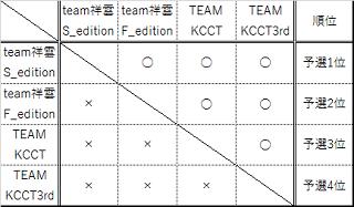 予選ブロック表.png