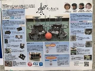 4_Axis.jpg