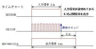 timechart3.jpg
